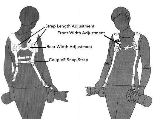Wearing the Black Rapid Double Breathe strap
